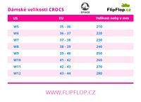 Jak pečovat o boty Crocs